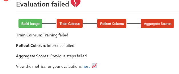 evaluation logs with training failed message